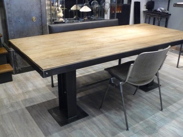 Table Ipn